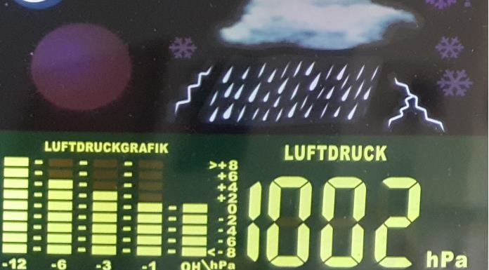 Unterschied zwischen Hygrometer und Barometer